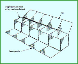 Welded mesh gabion box